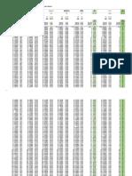 E&P FDP Random 450 Values 20 Histograms_G10