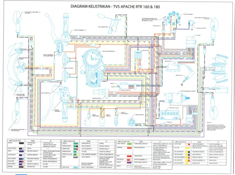 Diagrama electrico tvs apache 1537297975v1 ccuart Images