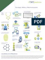 deloitteestmtpredicciones-2016-infografia.pdf
