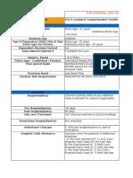 CignaTTK ProHealth vs ICICI Lombard CHI