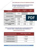 TOPES 2015 suscribase (1).pdf