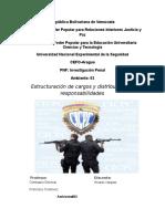 Estructuración de cargos y distribución de responsabilidades Y Asensos Del Cicpc