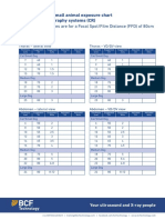 BCF Small Animal Exposure Charts Computed Radiography CR 80cm Distance 0412