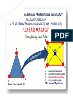 JABAR_MASAGI_4_PILAR_UTAMA_PEMBANGUNAN_JAWA_BARAT.pdf