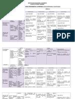Plan General de Tecnologia e Informatica 2016 Todo
