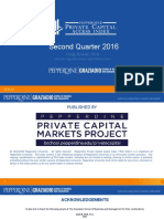 Pepperdine Private Capital Markets Report Q2 2016