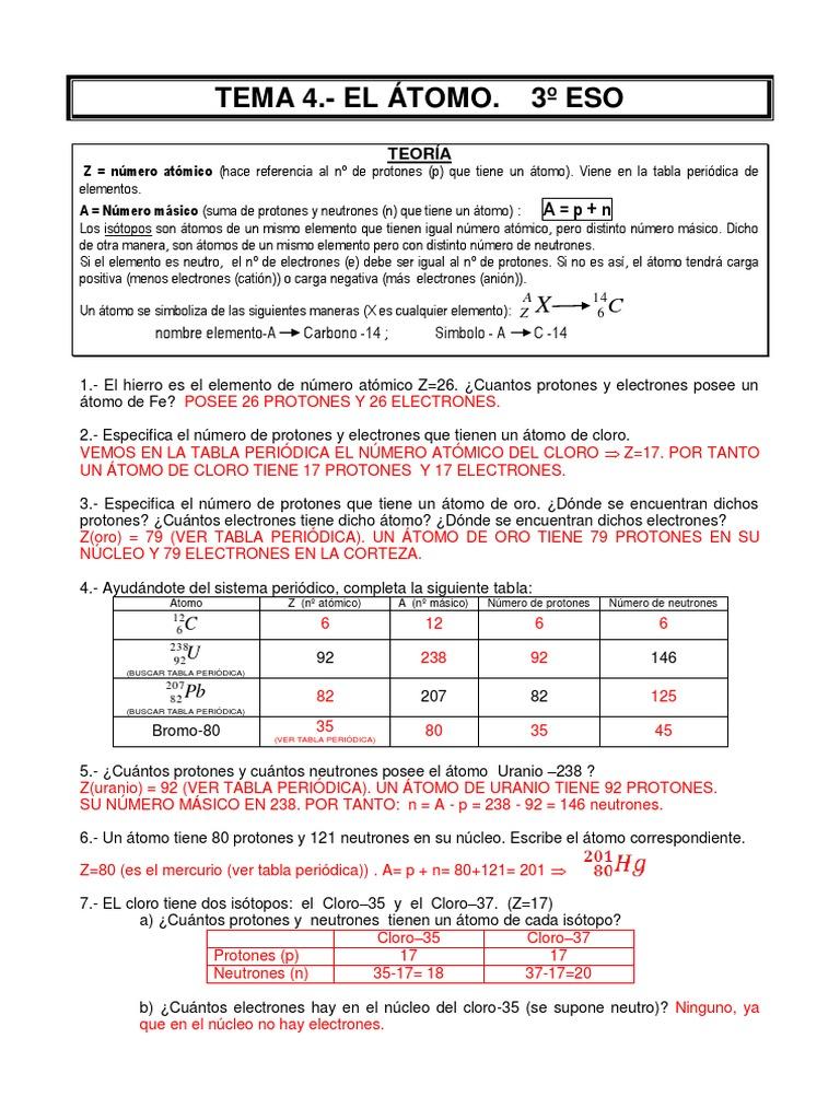 atomo ejercicios resueltos - Ver Tabla Periodica Elementos Completa