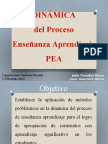 2. Dinamica Del Proceso Enseñanza Aprendizaje