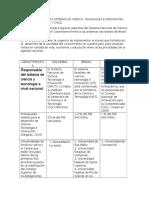 CUADRO COMPARATIVO SISTEMAS DE CIENCIA.docx