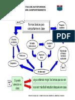 PRACTICA DE AUTOFORMAS EL BUEN COMPORTAMIENTO.docx