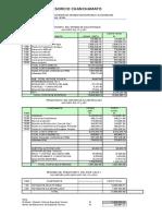 Resumen Pto Pki_sangani