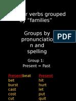 Past Tense Irregular Verbs Groups
