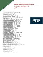 Índice Partituras Do Hinário Liturgico c.n.b.b.