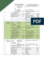 Dokumen Untuk Perpanjangan Registrasi