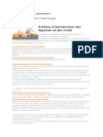 Schéma d'Introduction Des Légumes Et Des Fruits