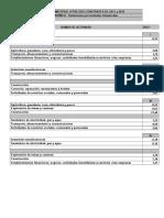 Producto Interno Bruto Trimestral a Precios Constantes de 2012 a 2015