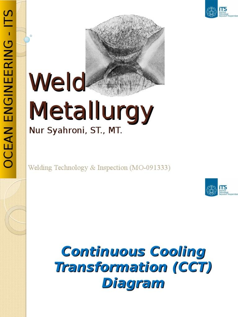 4 welding metallurgy 4ppt steel heat treating ccuart Images