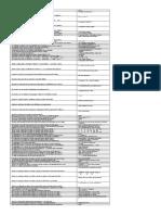 Exercícios de Linguagem e Programação (Compilado)