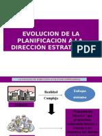 Evolucion Direccion Estrategic