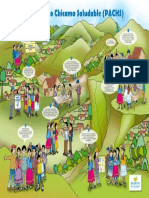 Proyecto Pacht - Comunidades.
