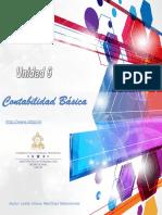 Unidad6 Registros de Operaciones en Libros Contables