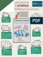 tipos de autos.pdf