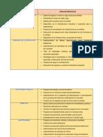 Tipos de Proyectos TCU