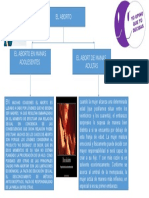 Presentación1 ABORTO