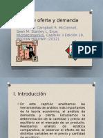 Demanda Oferta y El Equilibrio Del Mercado 2011