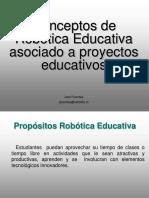 Conceptos Robótica Educativa