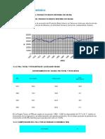 Sectores Productivos de Tacna