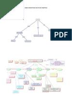 Mapa Conceptual Piloto en Cmaptool