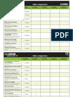 COREL TABLA COMPARATIVA VERSIONES 10 11 12 X3 YX4 080530