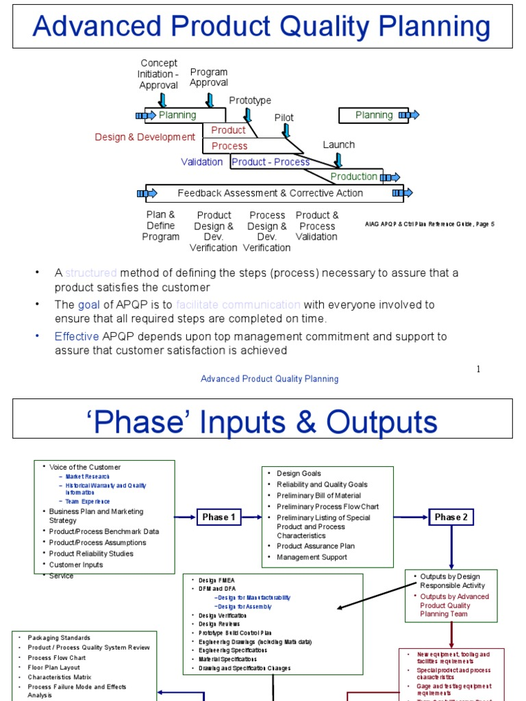 Process Flow Diagram Aiag Explained Wiring Diagrams Quality Ford Full Apqp Reliability Engineering Verification And Validation Ppap Chart