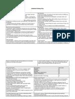 individual pathway plan