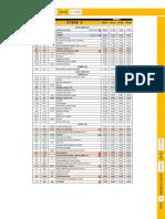 La fiche horaire de la 5e étape du Tour de France entre Limoges et Le Lioran