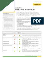 Veeam Backup and Replication-free vs Full