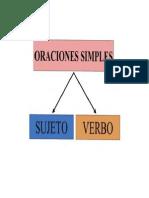 ORACIONES SIMPLES 1