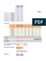 CRD RBD Factorial FRBD Design Analysis Sheet in Excel by