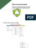 Procesos vs Flujo de Valor