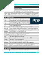 Awk-Cheatsheet.pdf