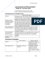 FASB 141 142 Goodwill Intangibles