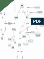 Mapa Conceptual - Antecedentes RIEMS - Actualizado