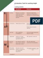 real-world-coaching-evaluation_2010-coaching-insight.pdf