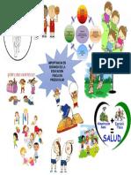 Importancia de La Educación Fisica en Preescolar