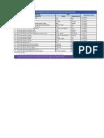 universidades_publicas_en_proceso_de_institucionalizacion.pdf