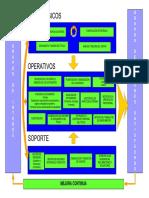 Mapa de Procesos kActualizado Castellano