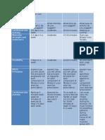theresaugochukwu ef310 unit 08 client assessment matrix fitt pros-3  1