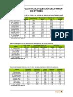 Tablas de Ayuda Para La Selección Del Patron de Cítricos (1)