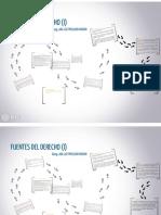 Fuentes del Derecho (2).pdf